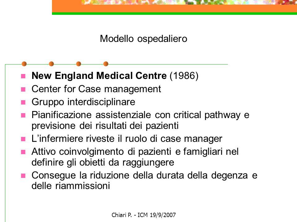 Chiari P. - ICM 19/9/2007 Modello ospedaliero New England Medical Centre (1986) Center for Case management Gruppo interdisciplinare Pianificazione ass