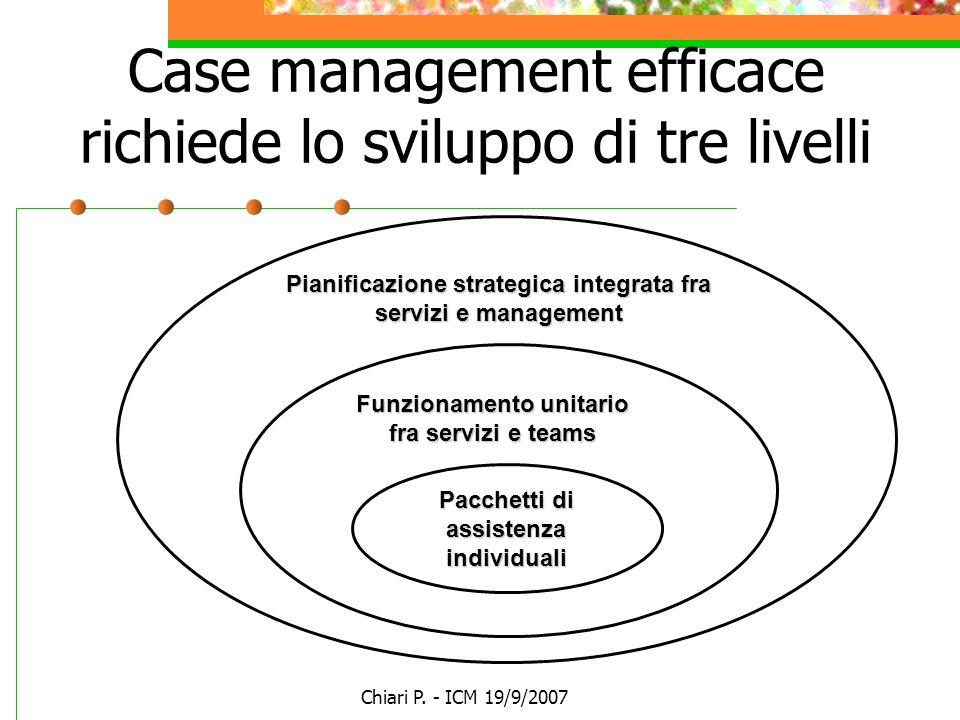 Chiari P. - ICM 19/9/2007 Case management efficace richiede lo sviluppo di tre livelli Pacchetti di assistenza individuali Funzionamento unitario fra