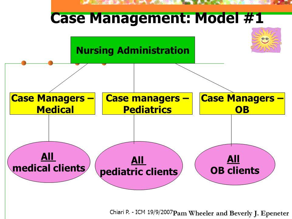 Chiari P. - ICM 19/9/2007 Case Management: Model #1 Nursing Administration Case Managers – Medical Case managers – Pediatrics Case Managers – OB All m