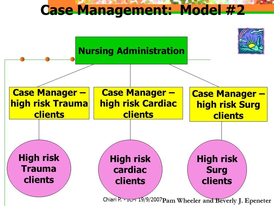 Chiari P. - ICM 19/9/2007 Case Management: Model #2 Nursing Administration Case Manager – high risk Trauma clients Case Manager – high risk Cardiac cl
