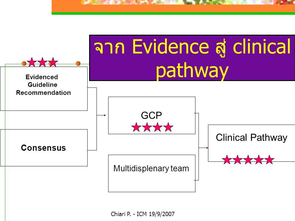 Chiari P. - ICM 19/9/2007 Evidenced Guideline Recommendation GCP Consensus Multidisplenary team Clinical Pathway Evidence clinical pathway
