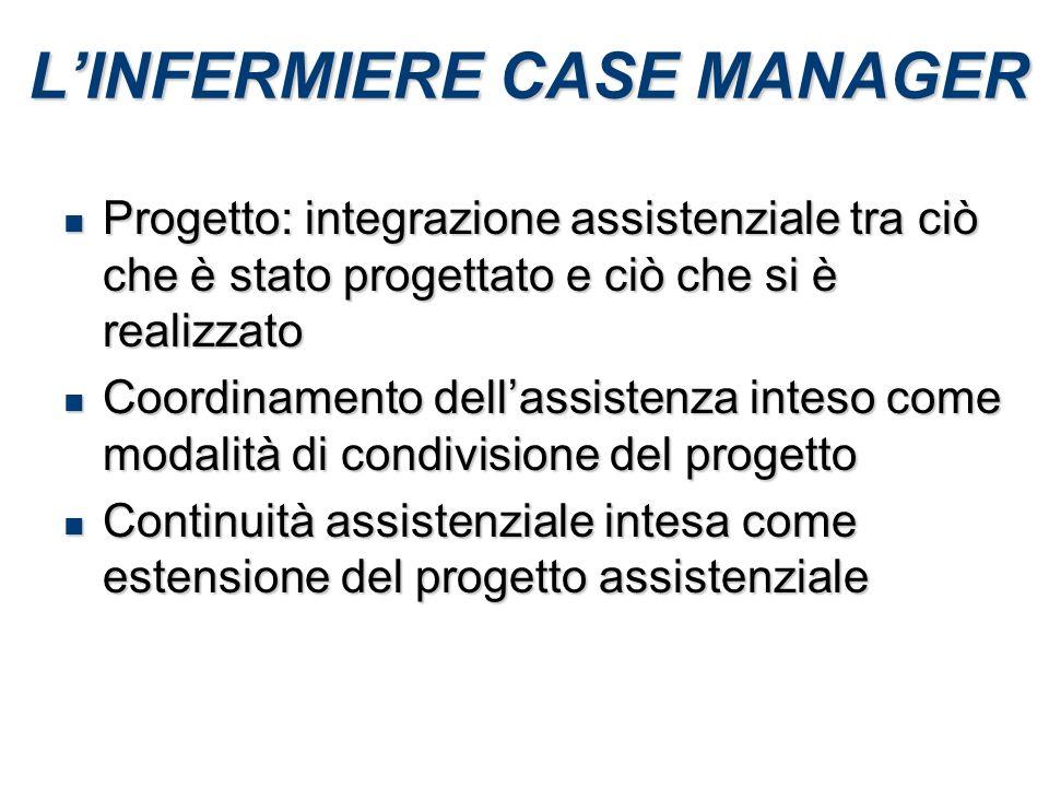 LINFERMIERE CASE MANAGER Progetto: integrazione assistenziale tra ciò che è stato progettato e ciò che si è realizzato Progetto: integrazione assisten