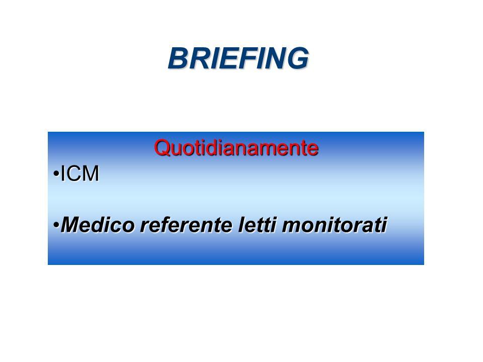 BRIEFING Quotidianamente ICMICM Medico referente letti monitoratiMedico referente letti monitorati