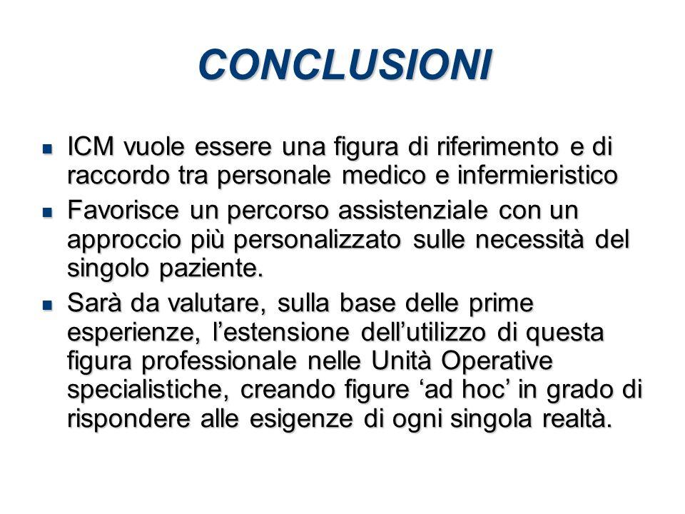CONCLUSIONI ICM vuole essere una figura di riferimento e di raccordo tra personale medico e infermieristico ICM vuole essere una figura di riferimento