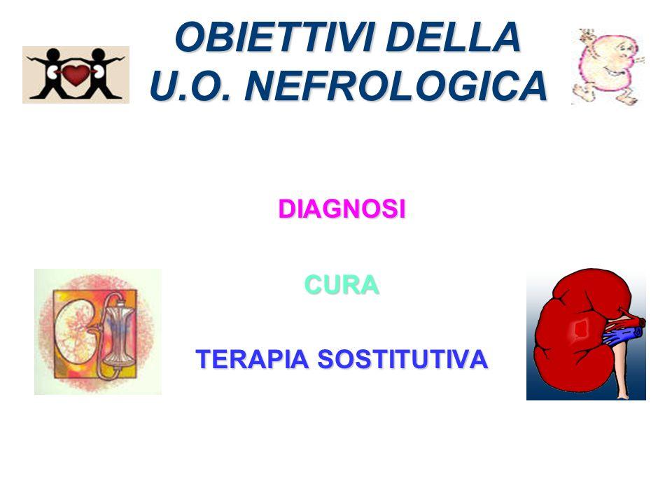 OBIETTIVI DELLA U.O. NEFROLOGICA DIAGNOSICURA TERAPIA SOSTITUTIVA