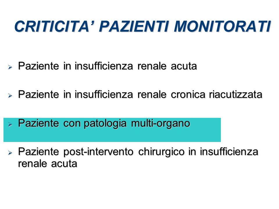 CRITICITA PAZIENTI MONITORATI Paziente in insufficienza renale acuta Paziente in insufficienza renale acuta Paziente in insufficienza renale cronica r