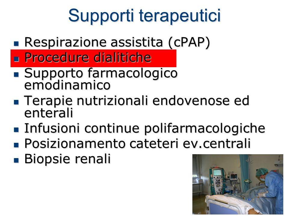 Supporti terapeutici Respirazione assistita (cPAP) Respirazione assistita (cPAP) Procedure dialitiche Procedure dialitiche Supporto farmacologico emod