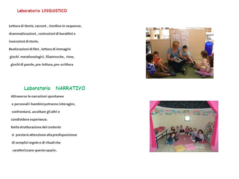 Laboratorio NARRATIVO Attraverso le narrazioni spontanee e personali i bambini potranno interagire, confrontarsi, ascoltare gli altri e condividere es