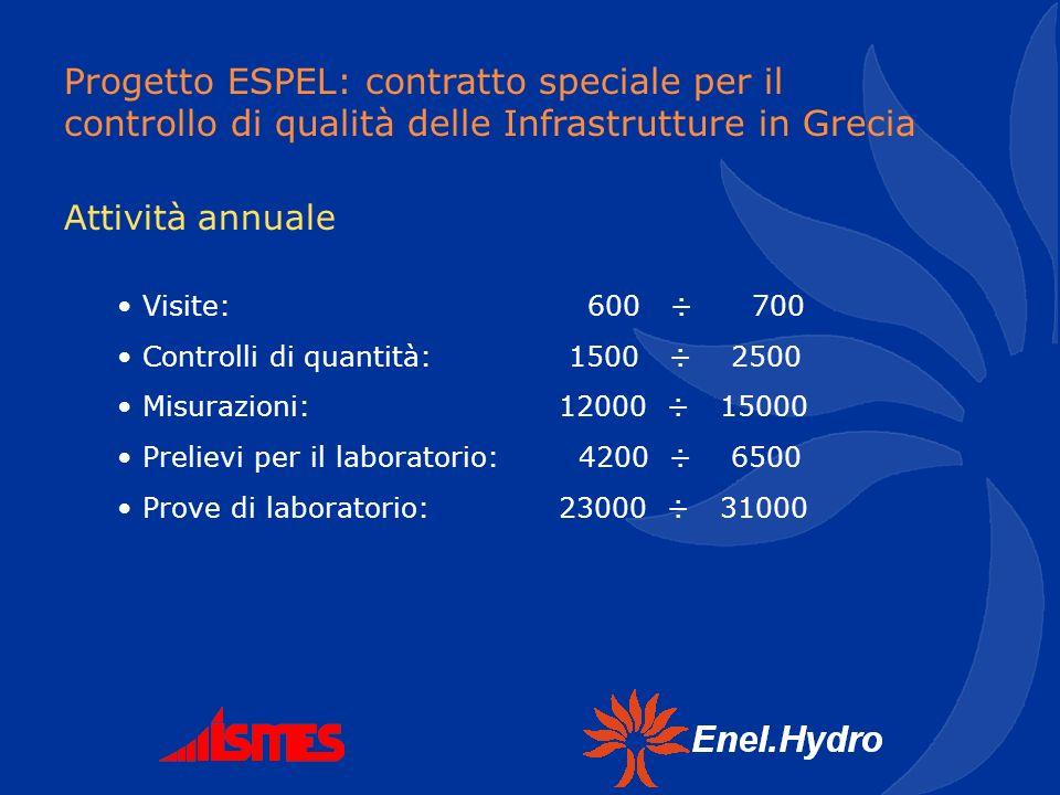 Progetto ESPEL: contratto speciale per il controllo di qualità delle Infrastrutture in Grecia Attività annuale Visite: Controlli di quantità: Misurazi