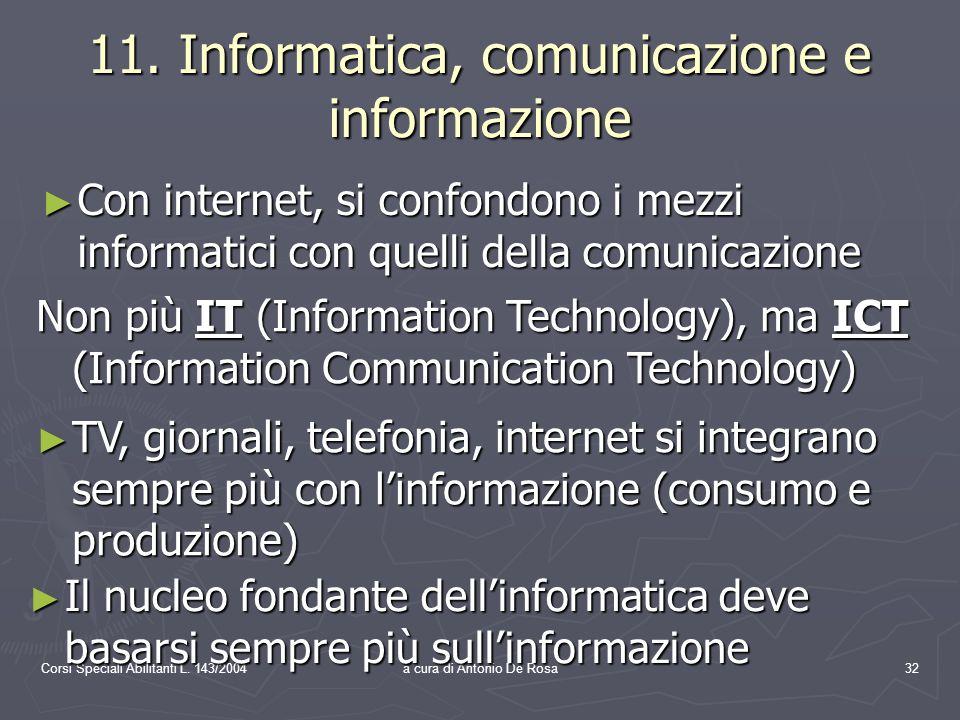 Corsi Speciali Abilitanti L. 143/2004a cura di Antonio De Rosa32 11.