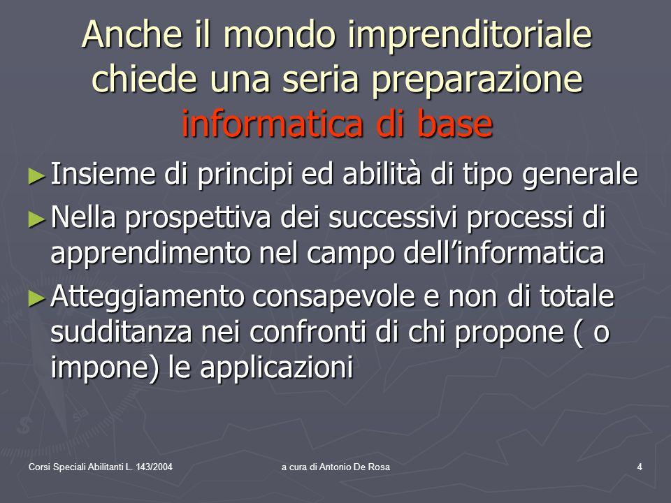 Corsi Speciali Abilitanti L.143/2004a cura di Antonio De Rosa15 4.