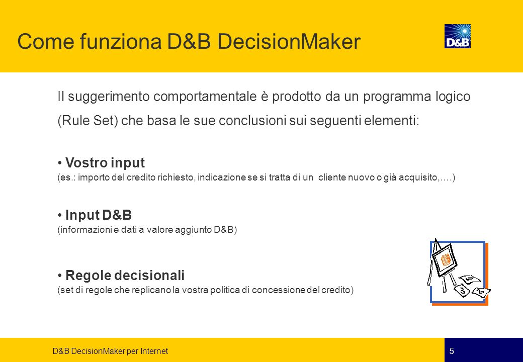 D&B DecisionMaker per Internet5 Come funziona D&B DecisionMaker Il suggerimento comportamentale è prodotto da un programma logico (Rule Set) che basa