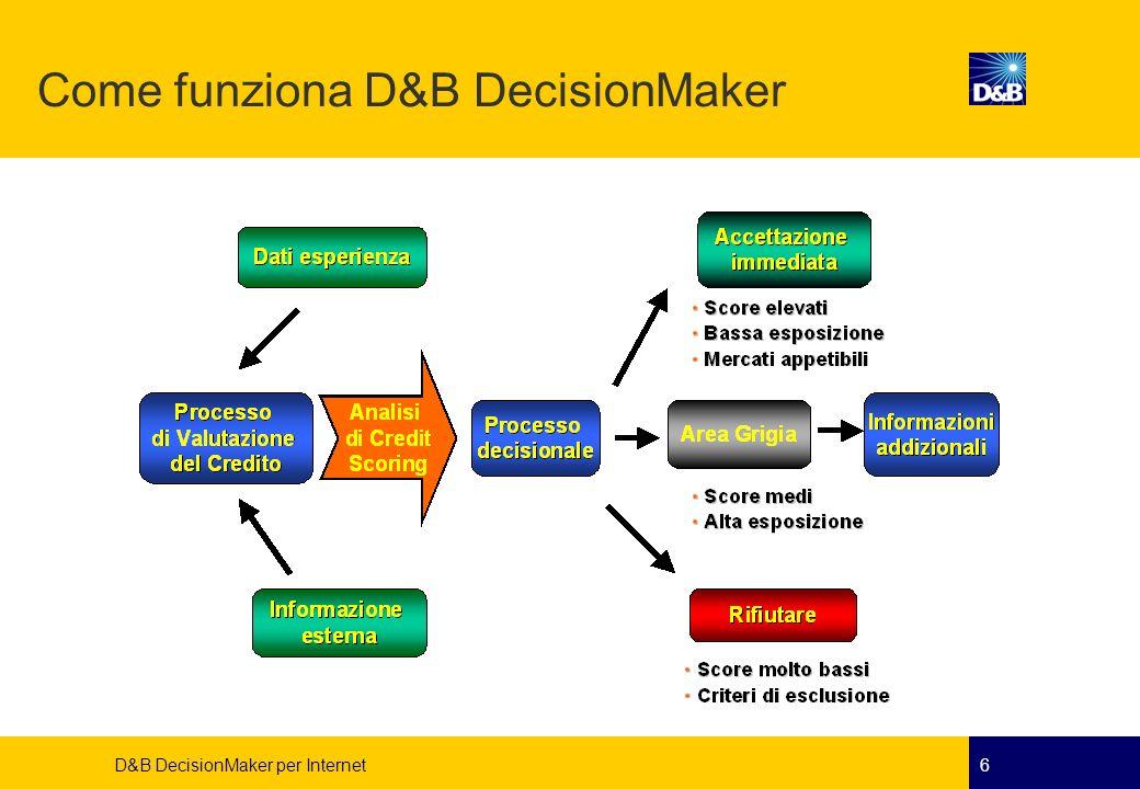 D&B DecisionMaker per Internet7 Esempio di albero decisionale