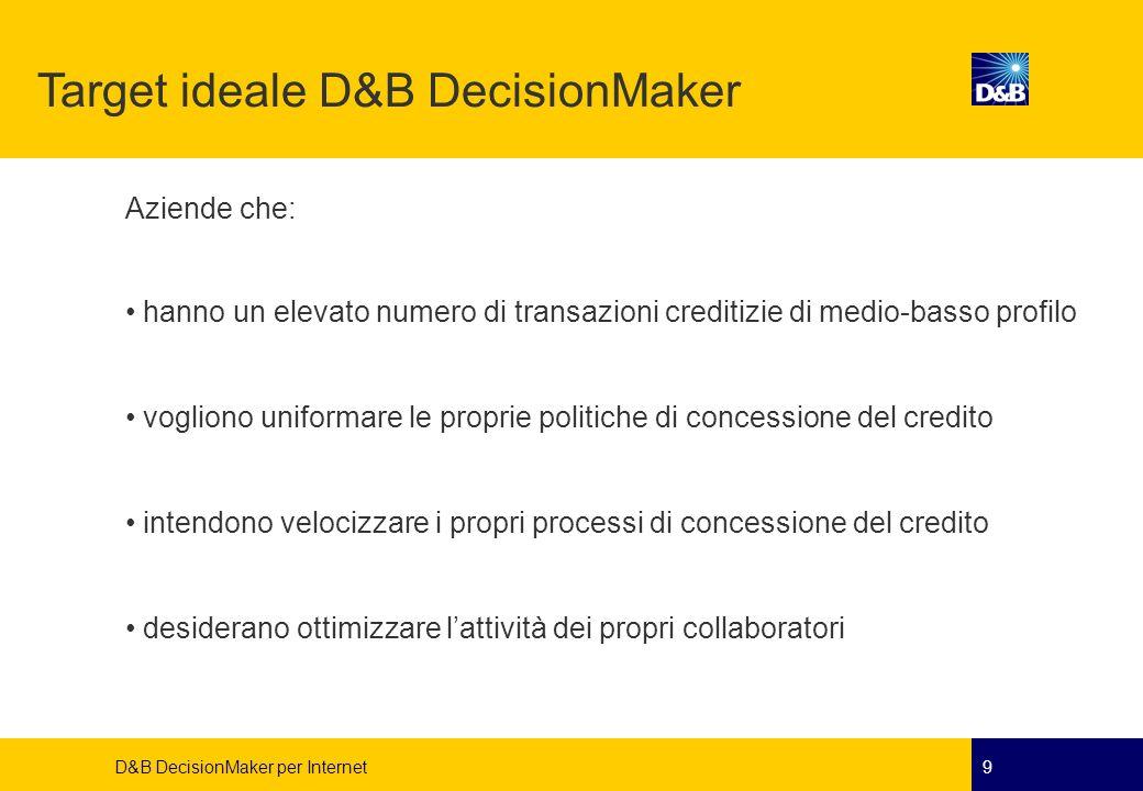 D&B DecisionMaker per Internet9 Target ideale D&B DecisionMaker Aziende che: hanno un elevato numero di transazioni creditizie di medio-basso profilo