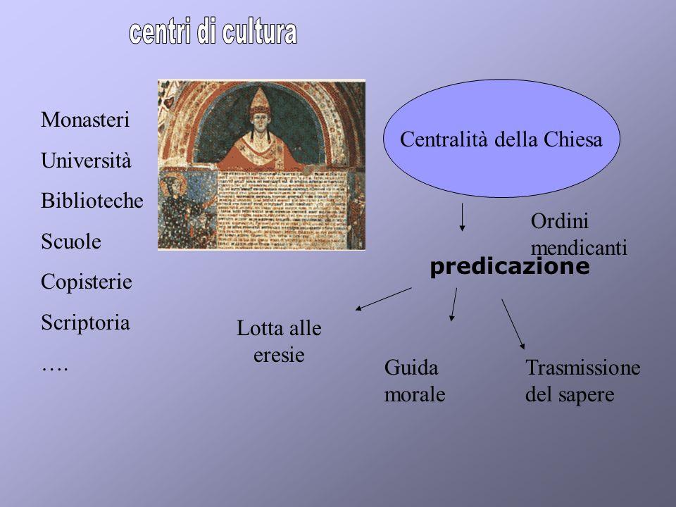 Monasteri Università Biblioteche Scuole Copisterie Scriptoria ….