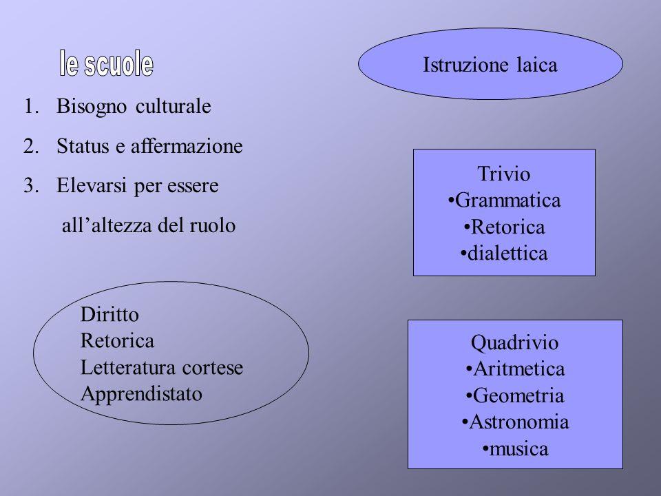 Associazioni studenti – docenti Le prime in Italia Letteratura goliardica