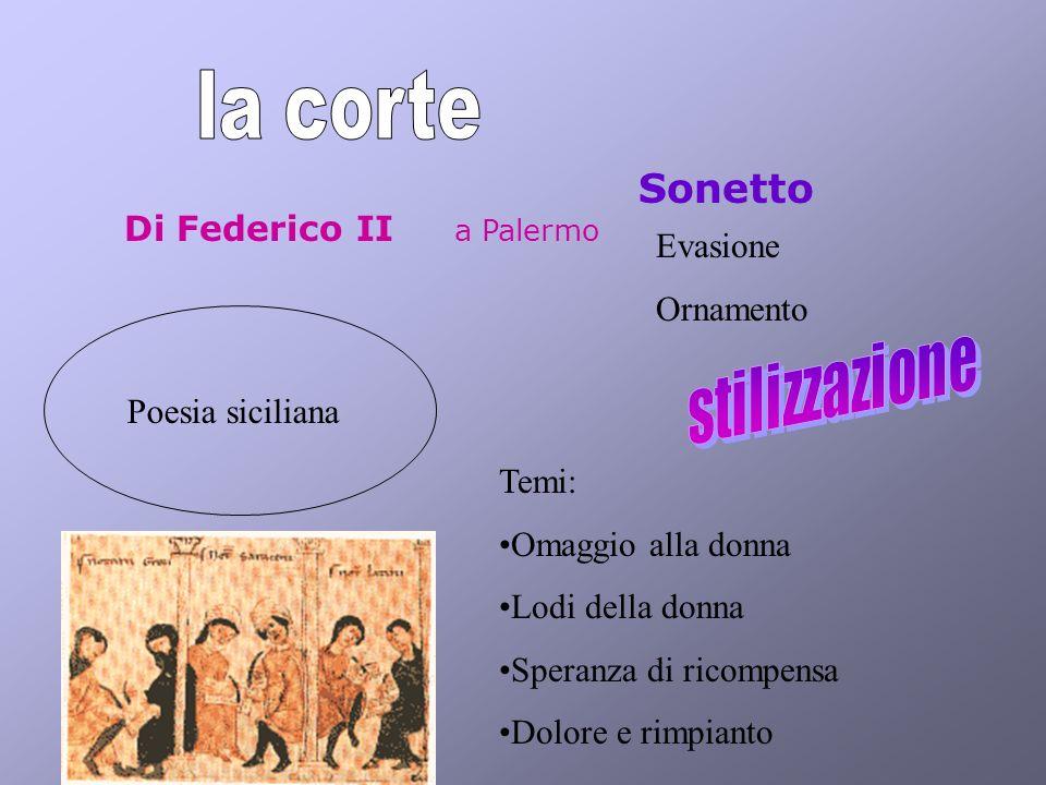 Di Federico II a Palermo Poesia siciliana Sonetto Evasione Ornamento Temi: Omaggio alla donna Lodi della donna Speranza di ricompensa Dolore e rimpianto