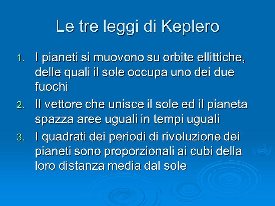 Le tre leggi di Keplero 1. I pianeti si muovono su orbite ellittiche, delle quali il sole occupa uno dei due fuochi 2. Il vettore che unisce il sole e