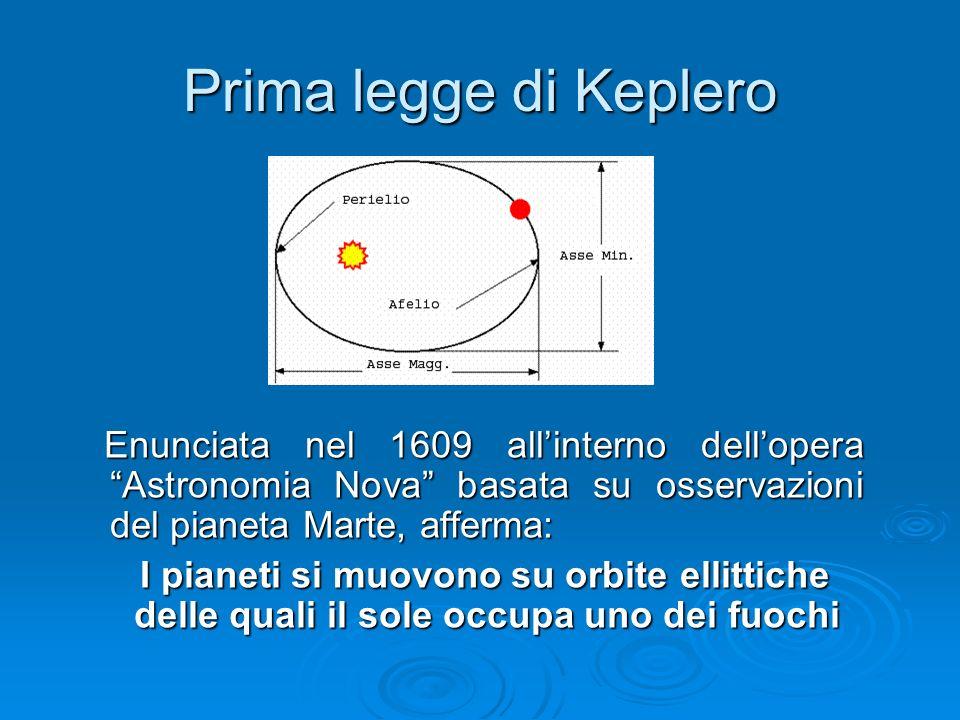 Prima legge di Keplero Enunciata nel 1609 allinterno dellopera Astronomia Nova basata su osservazioni del pianeta Marte, afferma: Enunciata nel 1609 a