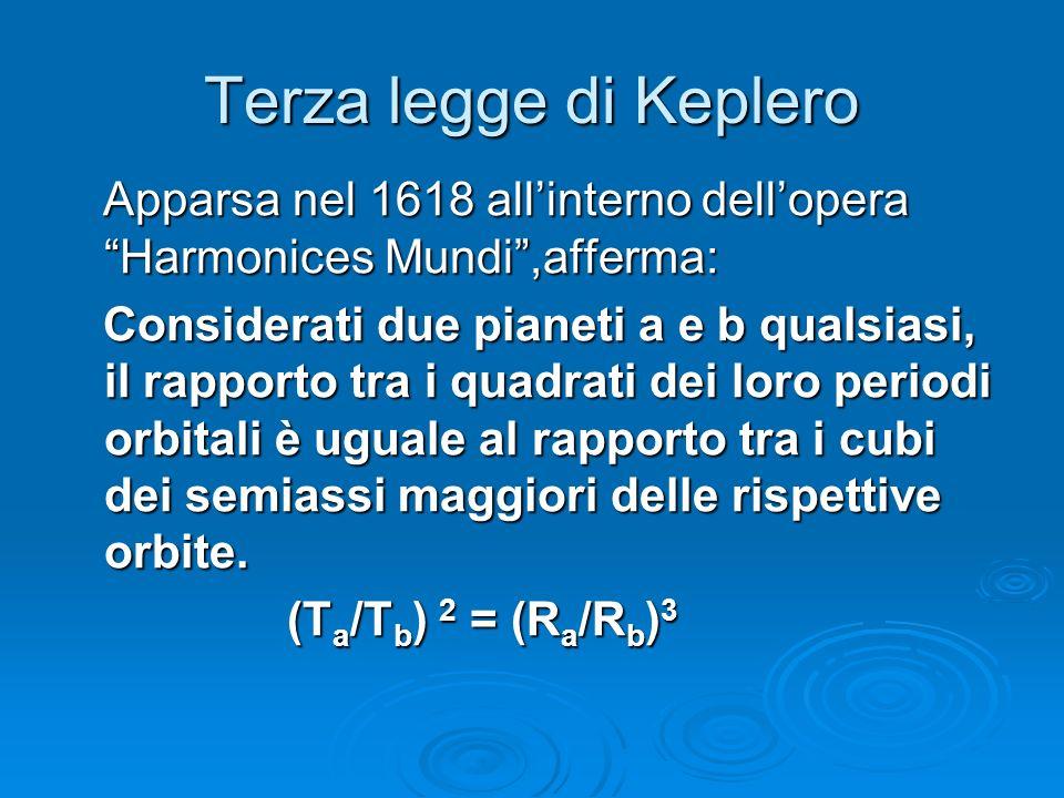 Terza legge di Keplero Apparsa nel 1618 allinterno dellopera Harmonices Mundi,afferma: Apparsa nel 1618 allinterno dellopera Harmonices Mundi,afferma: