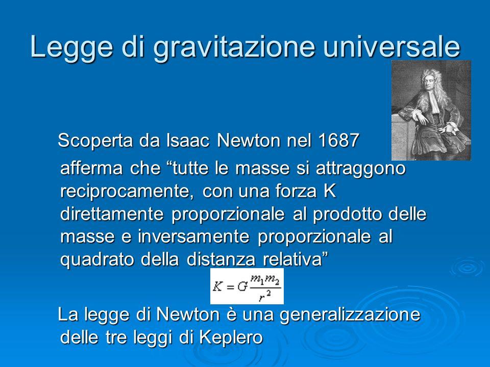 Legge di gravitazione universale Scoperta da Isaac Newton nel 1687 Scoperta da Isaac Newton nel 1687 afferma che tutte le masse si attraggono reciproc