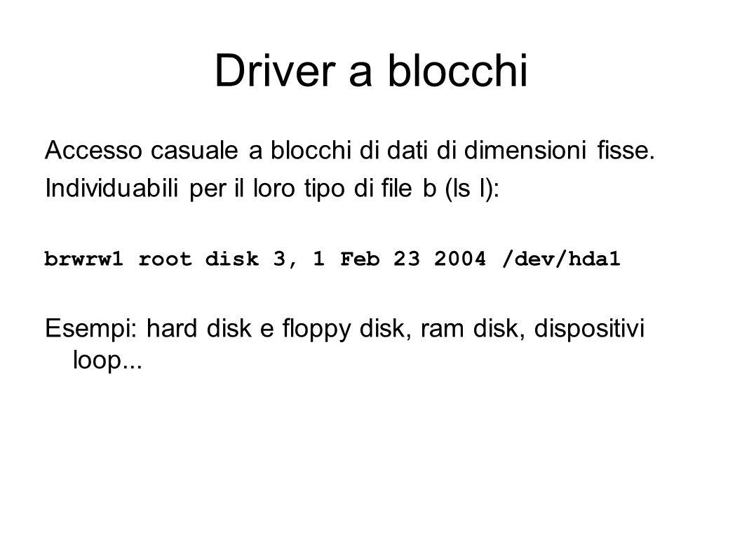 Driver a blocchi Accesso casuale a blocchi di dati di dimensioni fisse.