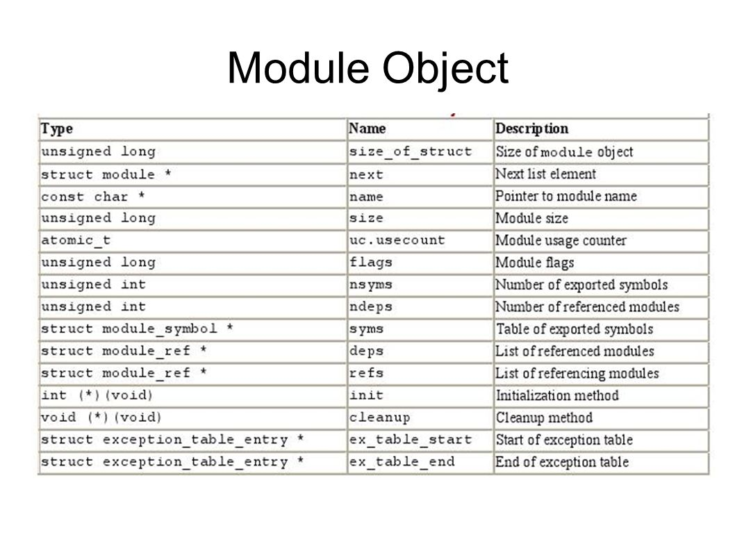 Compilazione di un kernel module A kernel module is not an independent executable, but an object file which will be linked into the kernel in runtime and they should be compiled with –-c flag –_KERNEL_ symbol –MODULE symbol –LINUX symbol –CONFIG_MODVERSIONS symbol