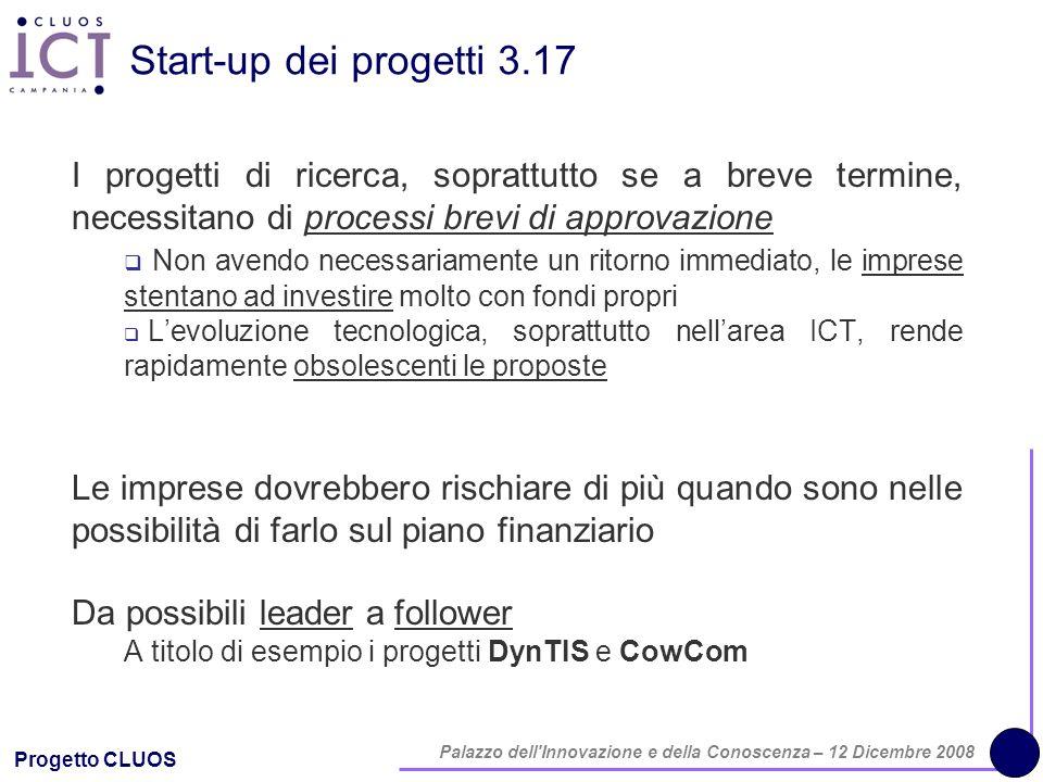 Progetto CLUOS Palazzo dell'Innovazione e della Conoscenza – 12 Dicembre 2008 Start-up dei progetti 3.17 I progetti di ricerca, soprattutto se a breve