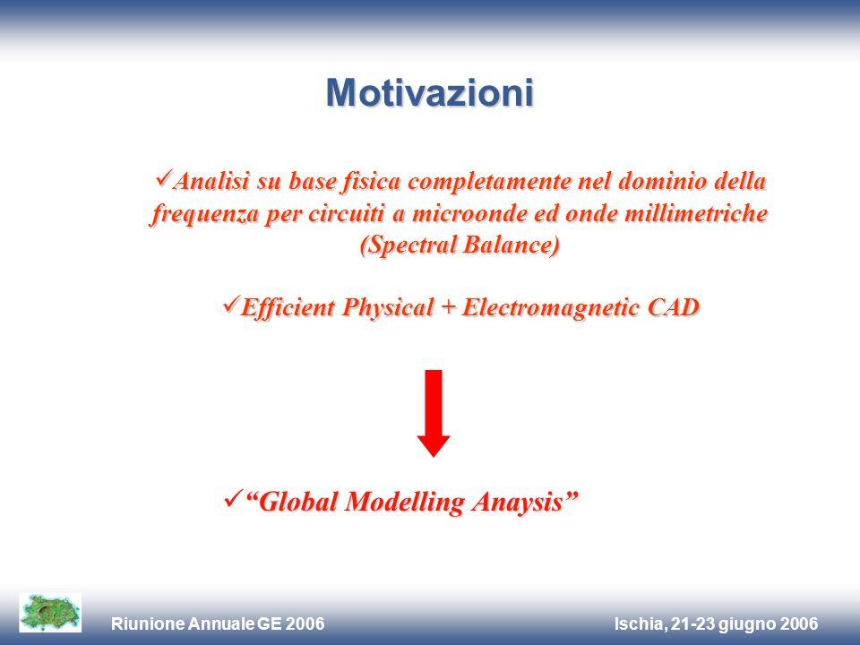 Ischia, 21-23 giugno 2006Riunione Annuale GE 2006 Motivazioni Analisi su base fisica completamente nel dominio della frequenza per circuiti a microond