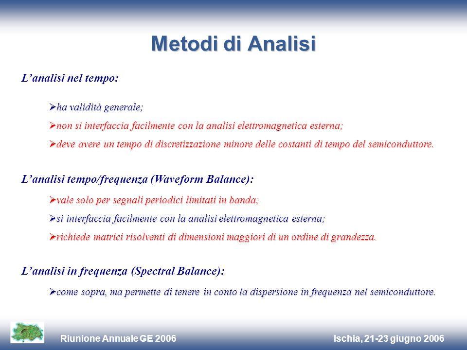 Ischia, 21-23 giugno 2006Riunione Annuale GE 2006 Metodi di Analisi Lanalisi nel tempo: ha validità generale; ha validità generale; non si interfaccia