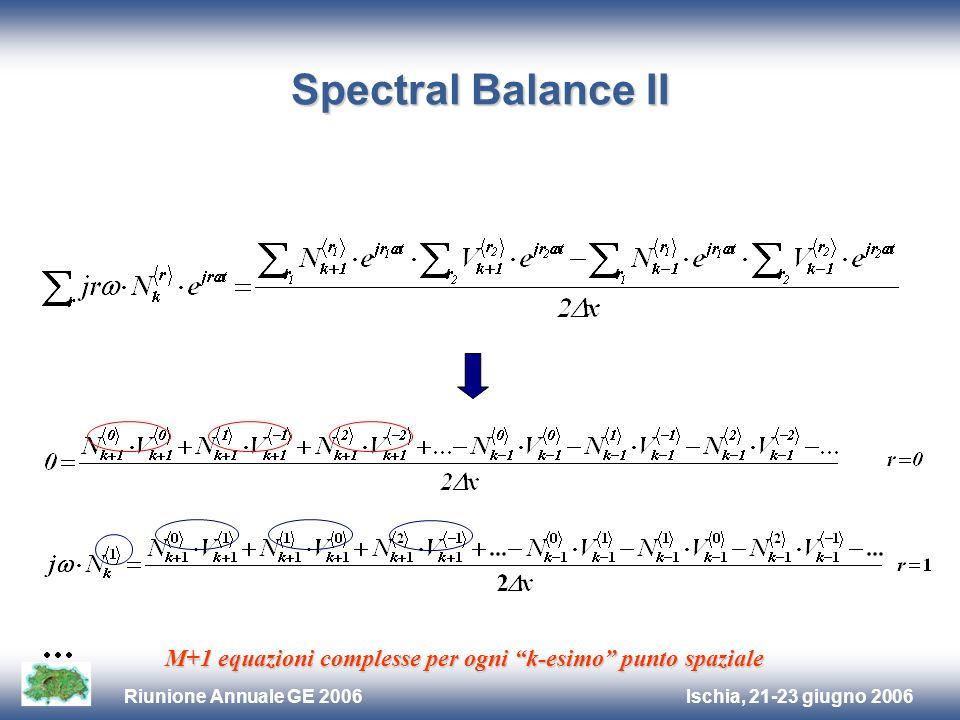 Ischia, 21-23 giugno 2006Riunione Annuale GE 2006 M+1 equazioni complesse per ogni k-esimo punto spaziale Spectral Balance II