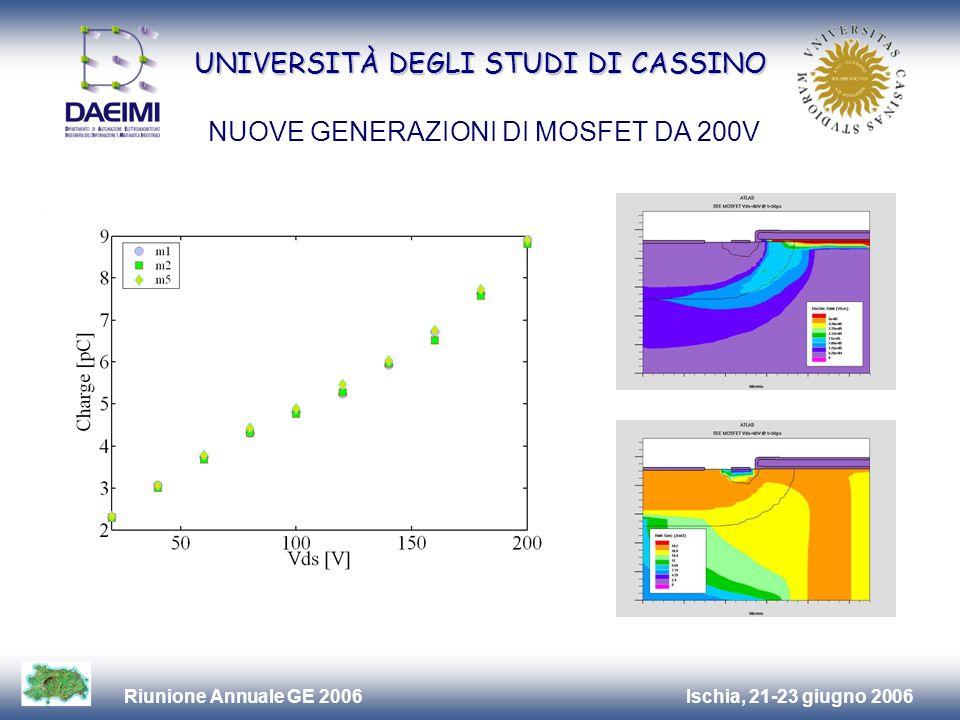 Ischia, 21-23 giugno 2006Riunione Annuale GE 2006 UNIVERSITÀ DEGLI STUDI DI CASSINO NUOVE GENERAZIONI DI MOSFET DA 200V