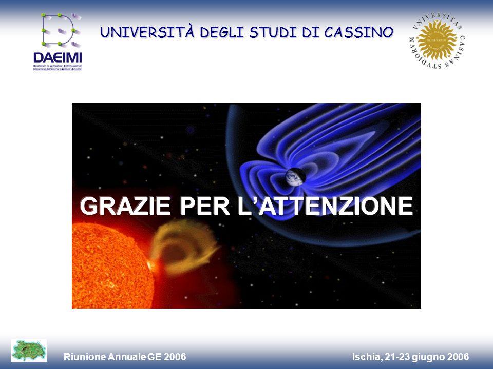 Ischia, 21-23 giugno 2006Riunione Annuale GE 2006 UNIVERSITÀ DEGLI STUDI DI CASSINO