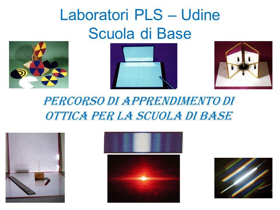 Laboratori PLS – Udine Scuola di Base Percorso di apprendimento di ottica per la scuola di base
