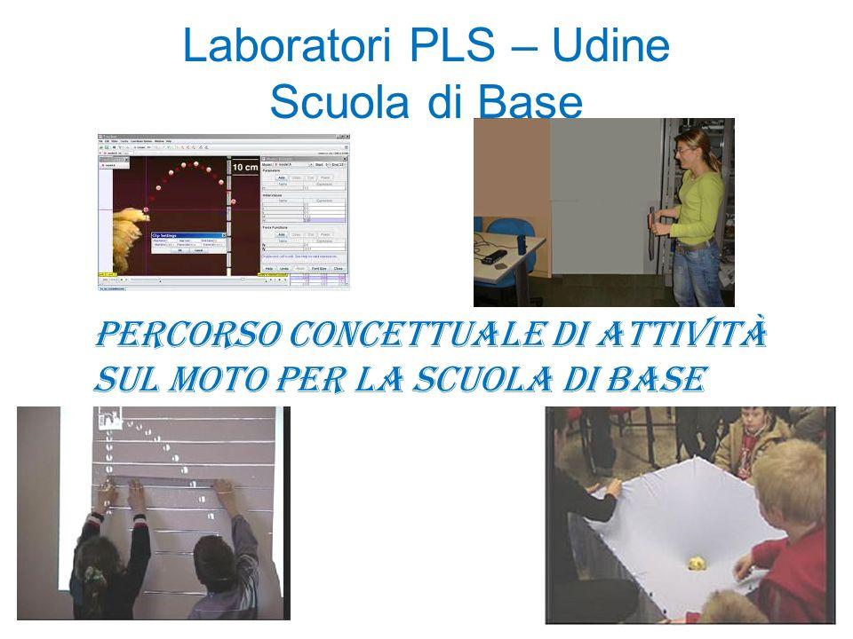 Laboratori PLS – Udine Scuola di Base Percorso concettuale di attività sul moto per la scuola di base