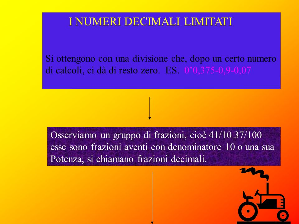 I NUMERI DECIMALI LIMITATI Si ottengono con una divisione che, dopo un certo numero di calcoli, ci dà di resto zero.