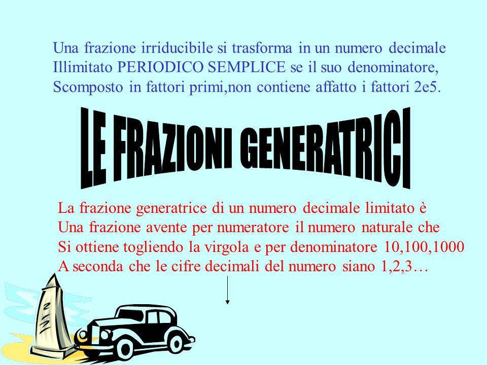 Una frazione irriducibile si trasforma in un numero decimale Illimitato PERIODICO SEMPLICE se il suo denominatore, Scomposto in fattori primi,non contiene affatto i fattori 2e5.