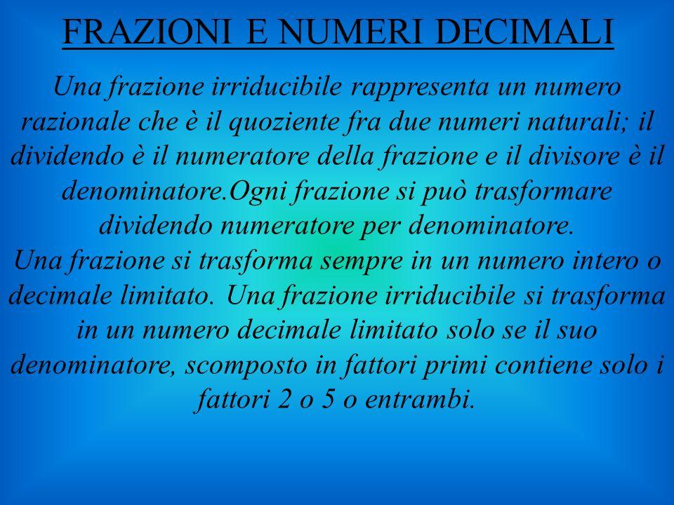 FRAZIONI E NUMERI DECIMALI Una frazione irriducibile rappresenta un numero razionale che è il quoziente fra due numeri naturali; il dividendo è il numeratore della frazione e il divisore è il denominatore.Ogni frazione si può trasformare dividendo numeratore per denominatore.