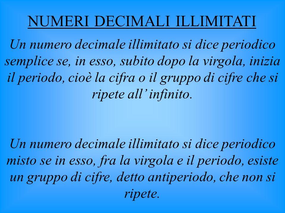 NUMERI DECIMALI ILLIMITATI Un numero decimale illimitato si dice periodico semplice se, in esso, subito dopo la virgola, inizia il periodo, cioè la cifra o il gruppo di cifre che si ripete all infinito.