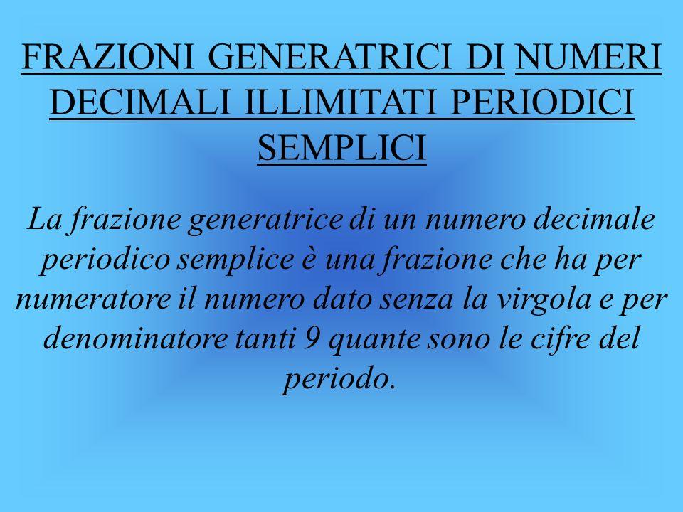 FRAZIONI GENERATRICI DI NUMERI DECIMALI ILLIMITATI PERIODICI SEMPLICI La frazione generatrice di un numero decimale periodico semplice è una frazione che ha per numeratore il numero dato senza la virgola e per denominatore tanti 9 quante sono le cifre del periodo.