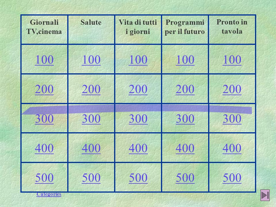Categories recensione Giornali, TV,Cinema 500 Punti