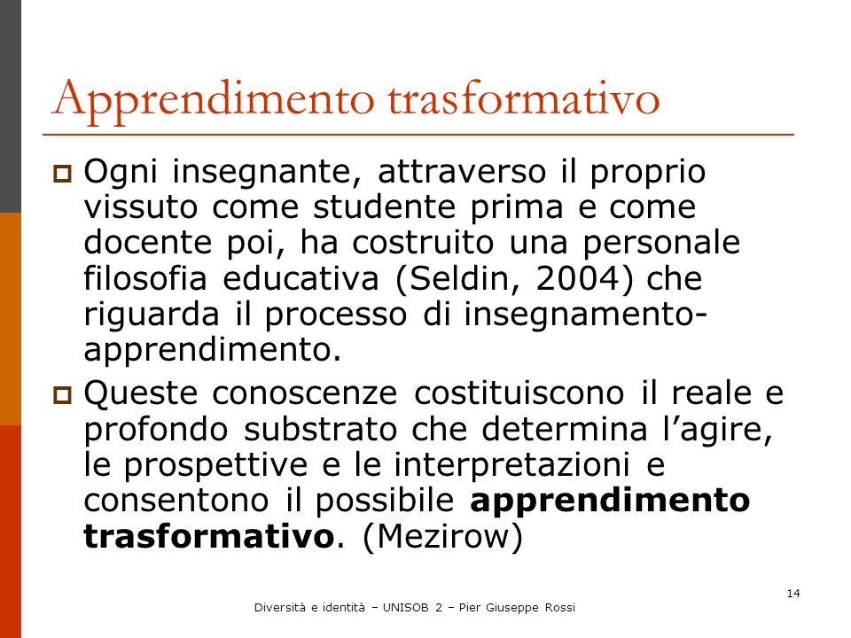 14 Apprendimento trasformativo Ogni insegnante, attraverso il proprio vissuto come studente prima e come docente poi, ha costruito una personale filos