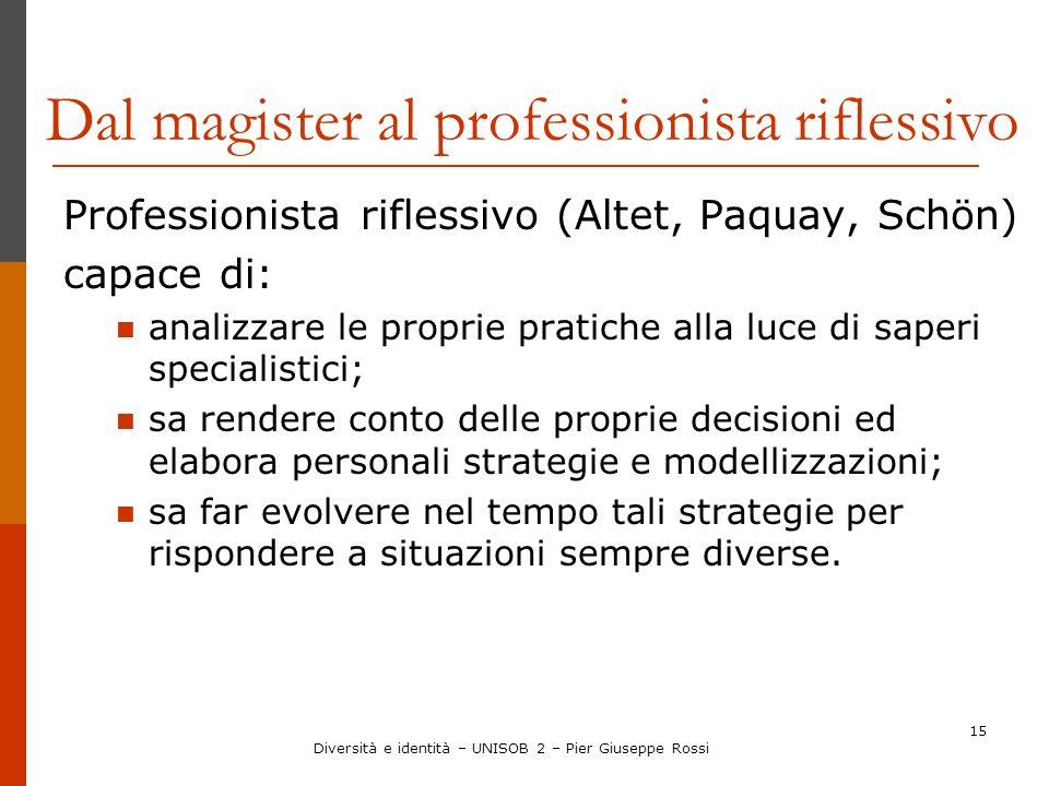 15 Dal magister al professionista riflessivo Professionista riflessivo (Altet, Paquay, Schön) capace di: analizzare le proprie pratiche alla luce di s
