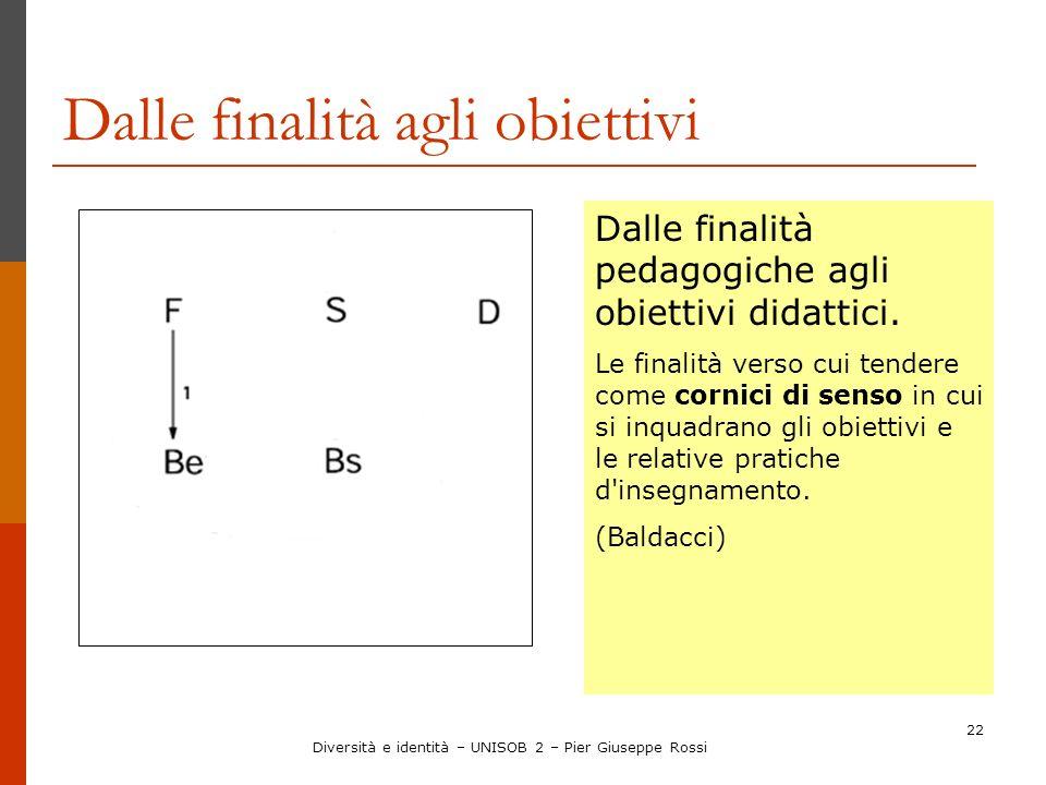 22 Dalle finalità agli obiettivi Dalle finalità pedagogiche agli obiettivi didattici. Le finalità verso cui tendere come cornici di senso in cui si in
