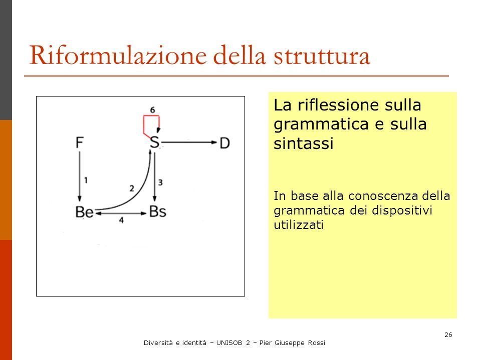 26 Riformulazione della struttura La riflessione sulla grammatica e sulla sintassi In base alla conoscenza della grammatica dei dispositivi utilizzati