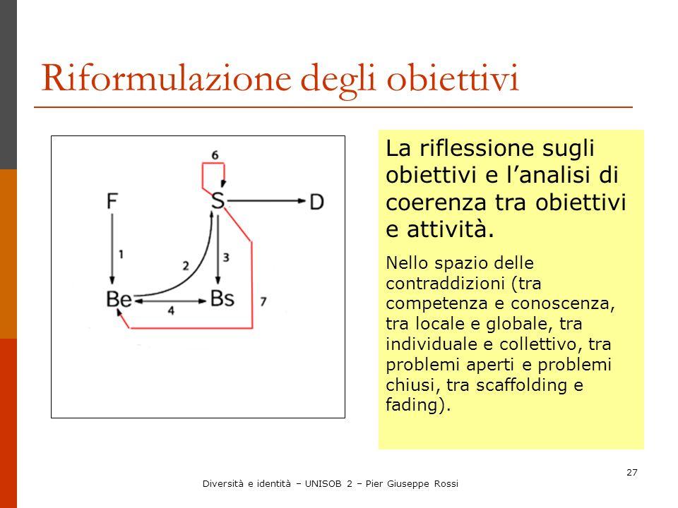 27 Riformulazione degli obiettivi La riflessione sugli obiettivi e lanalisi di coerenza tra obiettivi e attività. Nello spazio delle contraddizioni (t