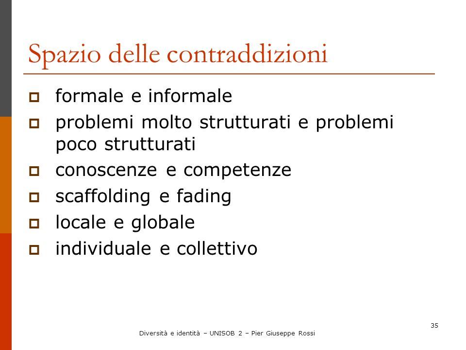 35 Spazio delle contraddizioni formale e informale problemi molto strutturati e problemi poco strutturati conoscenze e competenze scaffolding e fading
