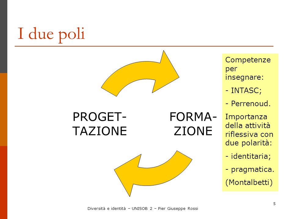 Diversità e identità – UNISOB 2 – Pier Giuseppe Rossi 5 I due poli FORMA- ZIONE PROGET- TAZIONE Competenze per insegnare: - INTASC; - Perrenoud. Impor