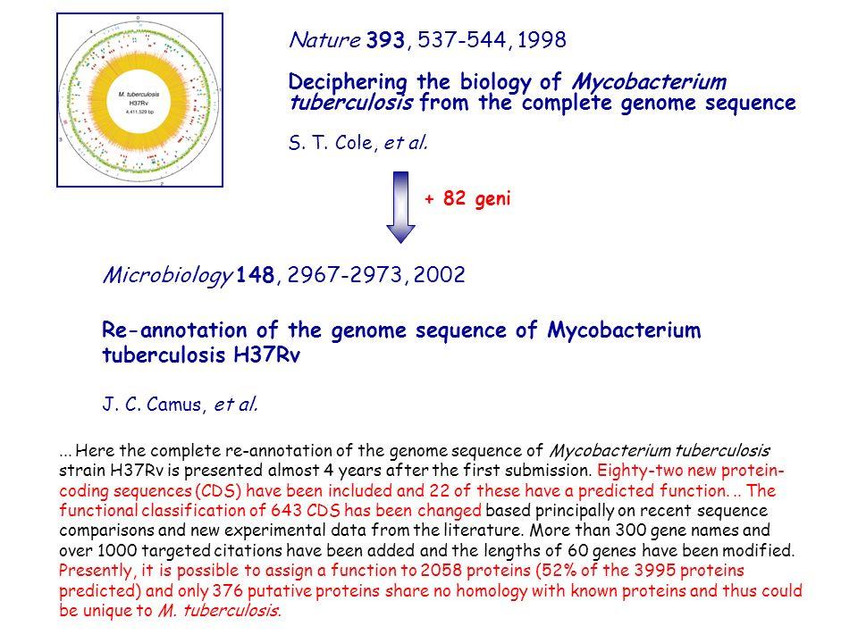 CARATTERISTICHE DEL GENOMA DI M.