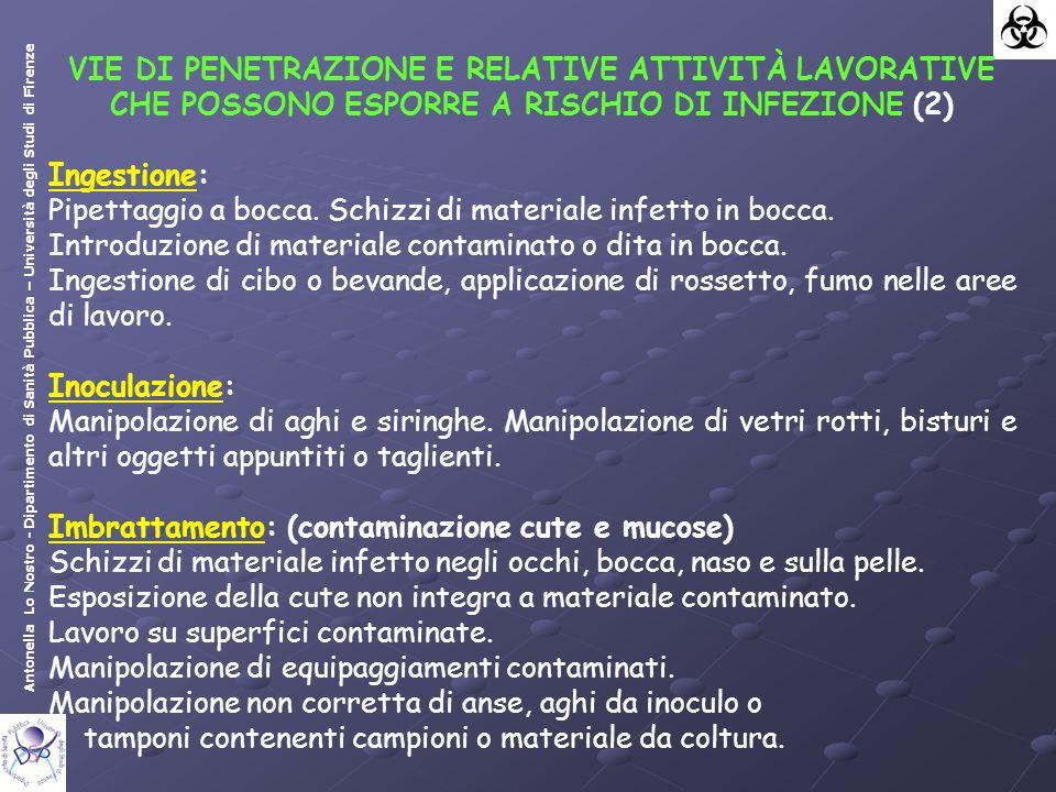 Antonella Lo Nostro - Dipartimento di Sanità Pubblica – Università degli Studi di Firenze VIE DI PENETRAZIONE E RELATIVE ATTIVITÀ LAVORATIVE CHE POSSONO ESPORRE A RISCHIO DI INFEZIONE (2) Ingestione: Pipettaggio a bocca.